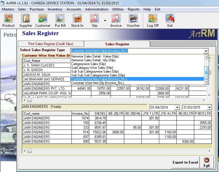 Invoice Item Details